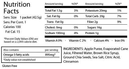 AppCinn Nutrition Facts