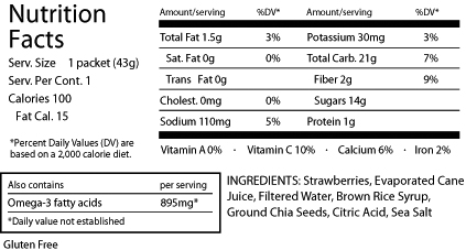 Straw Nutrition Facts